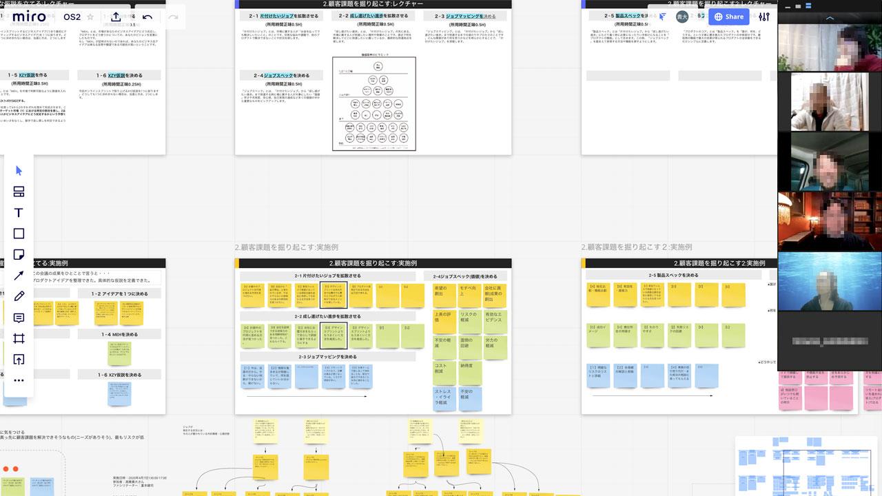 デザインスプリントを完全リモート化:オンラインスプリント ワークショップ